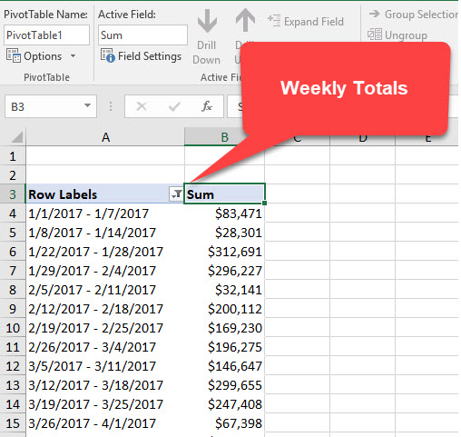 Calculate weekly revenue using PivotTables or Vlookup