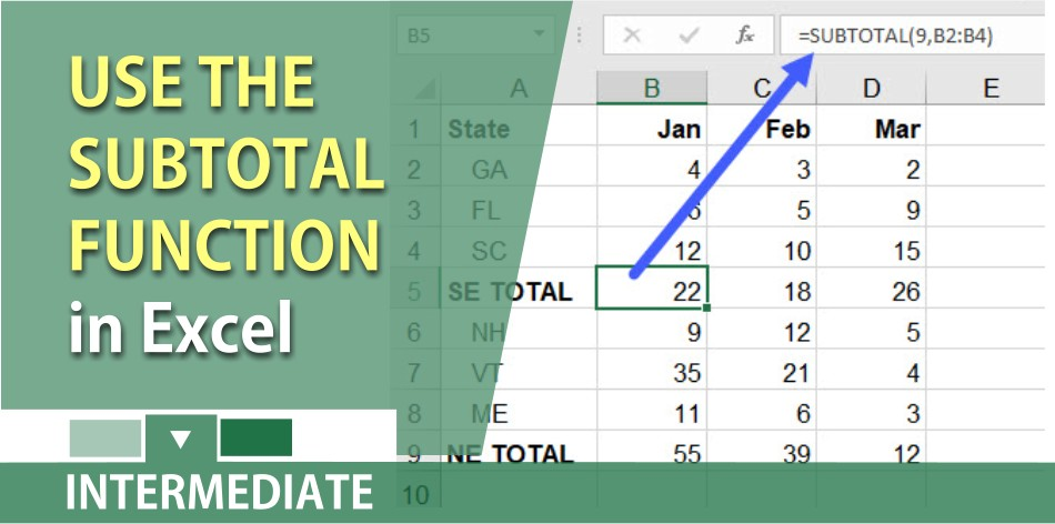 Use the subtotal function in Excel to get totals of totals