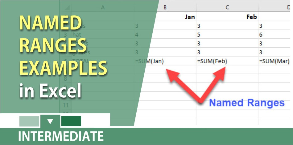Five examples of using named ranges in Excel