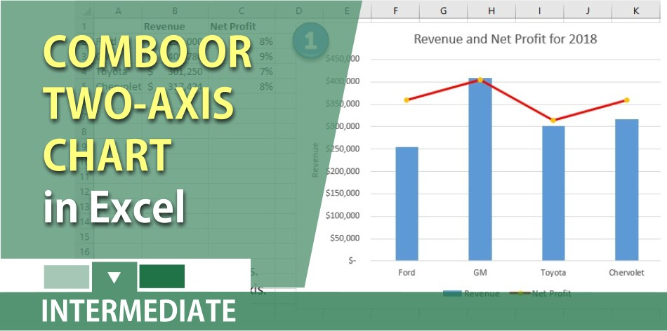 Create a combo or two-axis chart in Excel 2016 by Chris Menard