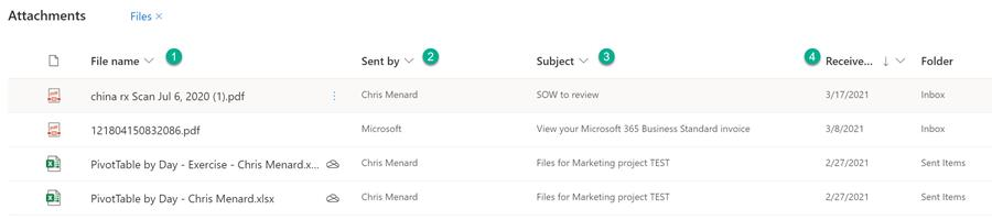 File view in Outlook - four fields you can sort
