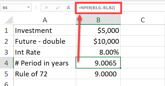 NPER Function in MS Excel